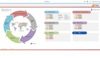 """Eldon: """"sistemul CPM impreuna cu serviciile Senior Software au fost solutia perfecta pentru noi"""""""