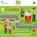 """Drum sigur"" pentru elevii din 15 localitati, in cei trei ani de parteneriat Junior Achivement – Holcim Romania"