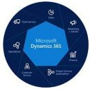 Ce avantaje aduce afacerii tale platforma Dynamics 365?