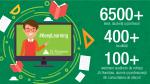"""Peste 6.500 de participanți la """"școala"""" națională online, organizată de Junior Achievement"""