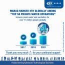 "WABAG ocupa locul 4 la nivel Global  in ""Top 50 Companii Private de Apa"""