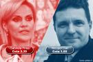 Ce cote au Nicușor Dan și Gabriela Firea la pariuri? Cine va castiga alegerile locale in Bucuresti?